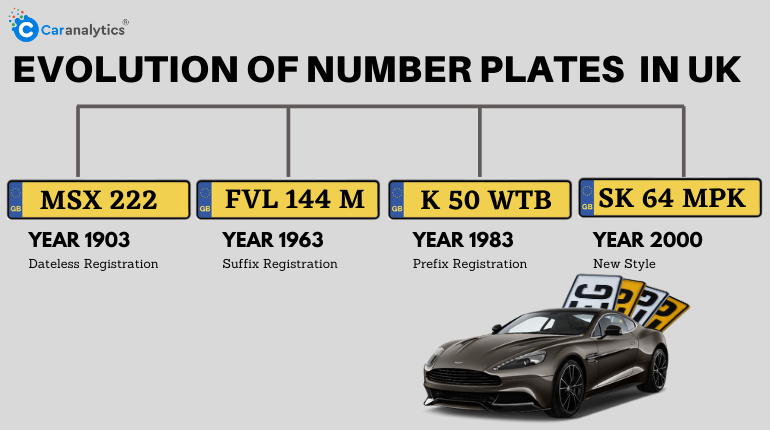 cloned number plates